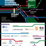 ITDAY2021_AI: sviluppo, economia, sostenibilità. Scenari di un futuro migliore_22sett21